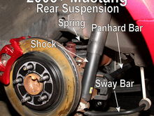 "I cannot find the name of the part right behind the letters ""Sw"" in Sway Bar to save my life. I got in a minor accident and that part chipped, which is the only damaged part besides a bent wheel which i already replaced. I was hoping someone would be able to help me out here."