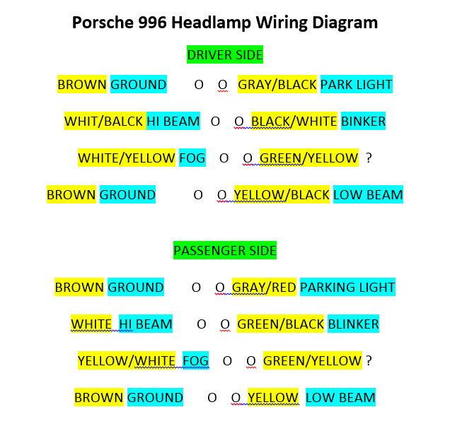 porsche 996 headlight wiring harness porsche 924