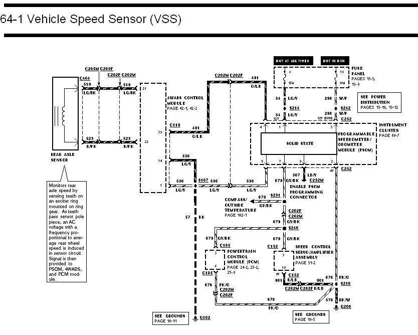 94 Speedometer Wiring Schematic