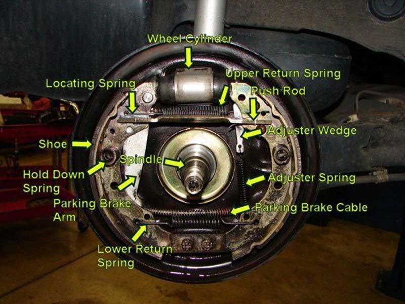 Spare Parts Of Cars Electric Trailer Brakes