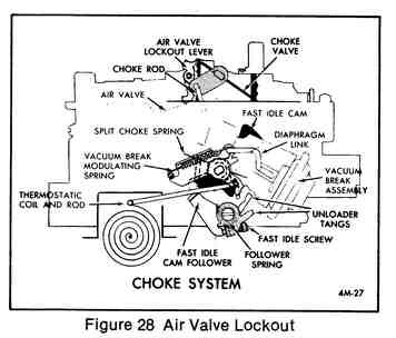 wiring diagram tail light with 73 Chevy Truck Wiring Diagram on 4g18y Audi A4 Quattro Find Fuse Panel Diagram as well Honda 2002 Cr V Knock Sensor Location as well Ford Ranger 1993 Ford Ranger Steering Column Switchconnnector Headli further 2006 F250 Dash Wiring Diagram together with 1992 Lexus Sc400 Charging Circuit And Wiring Diagram.