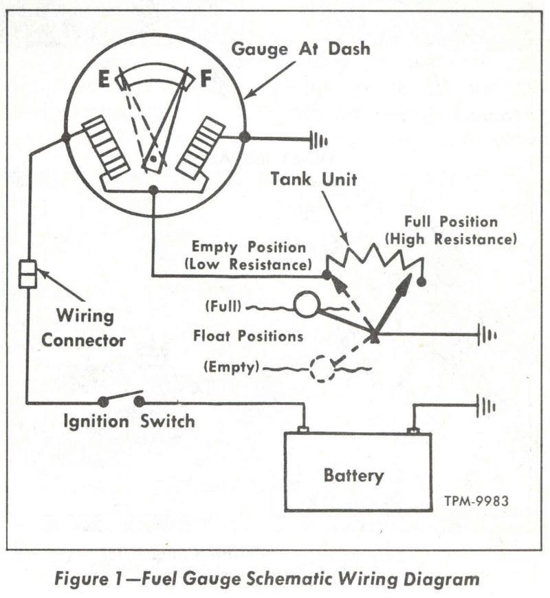 fuel sending unit issue ? - ClicOldsmobile.com on