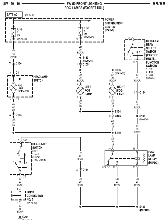 2014 Dodge Ram 3500 Fog Light Wiring Diagram