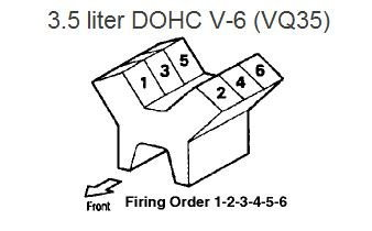 2005 Valve cover replacement and P0345 code - G35Driver ...