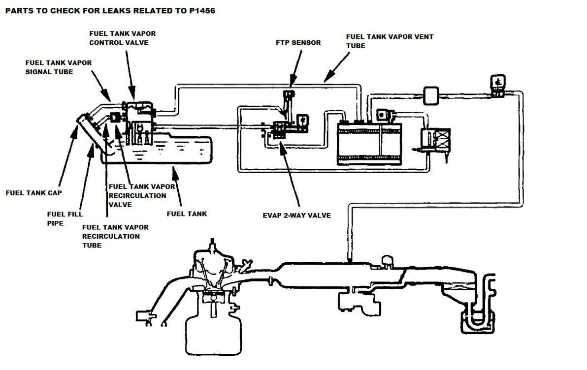 can a fuel pressure sensor cause a p1456? - Honda-Tech