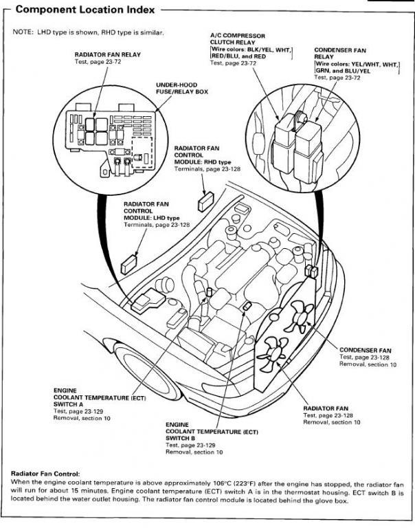 89 Integra Fuse Box likewise 92 Honda Accord Cooling Fan Wiring Diagram as well 91 Mazda B2200 Engine Diagram together with P 0900c15280061e56 in addition 91 Honda Accord Belt Diagram. on 91 honda crx fuse box diagram