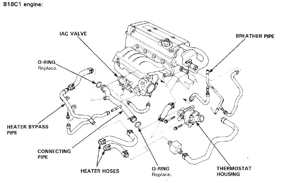 honda civic 2002 abs wiring