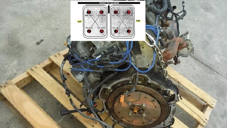 Dii Coils Rear Vies Copy F C A F Bd B F B Bcc B A B E on Land Rover Discovery Firing Order