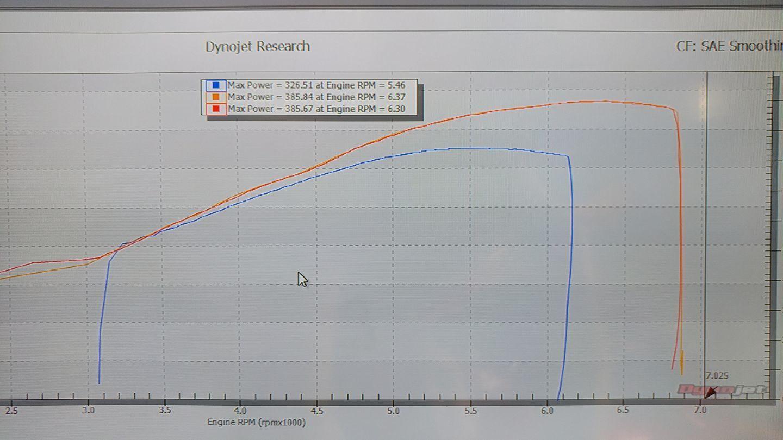 Cam Design Theory from David Vizard - LS1TECH - Camaro and Firebird