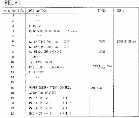 I need a 996 Relay Diagram  - Rennlist - Porsche Discussion