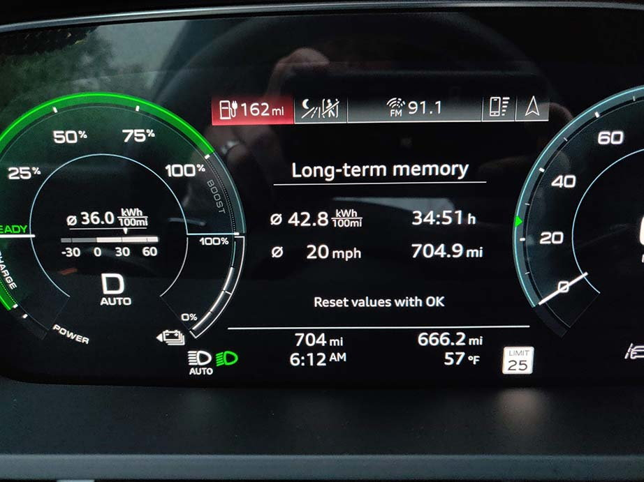 I can not explain my odometer readings - AudiWorld Forums