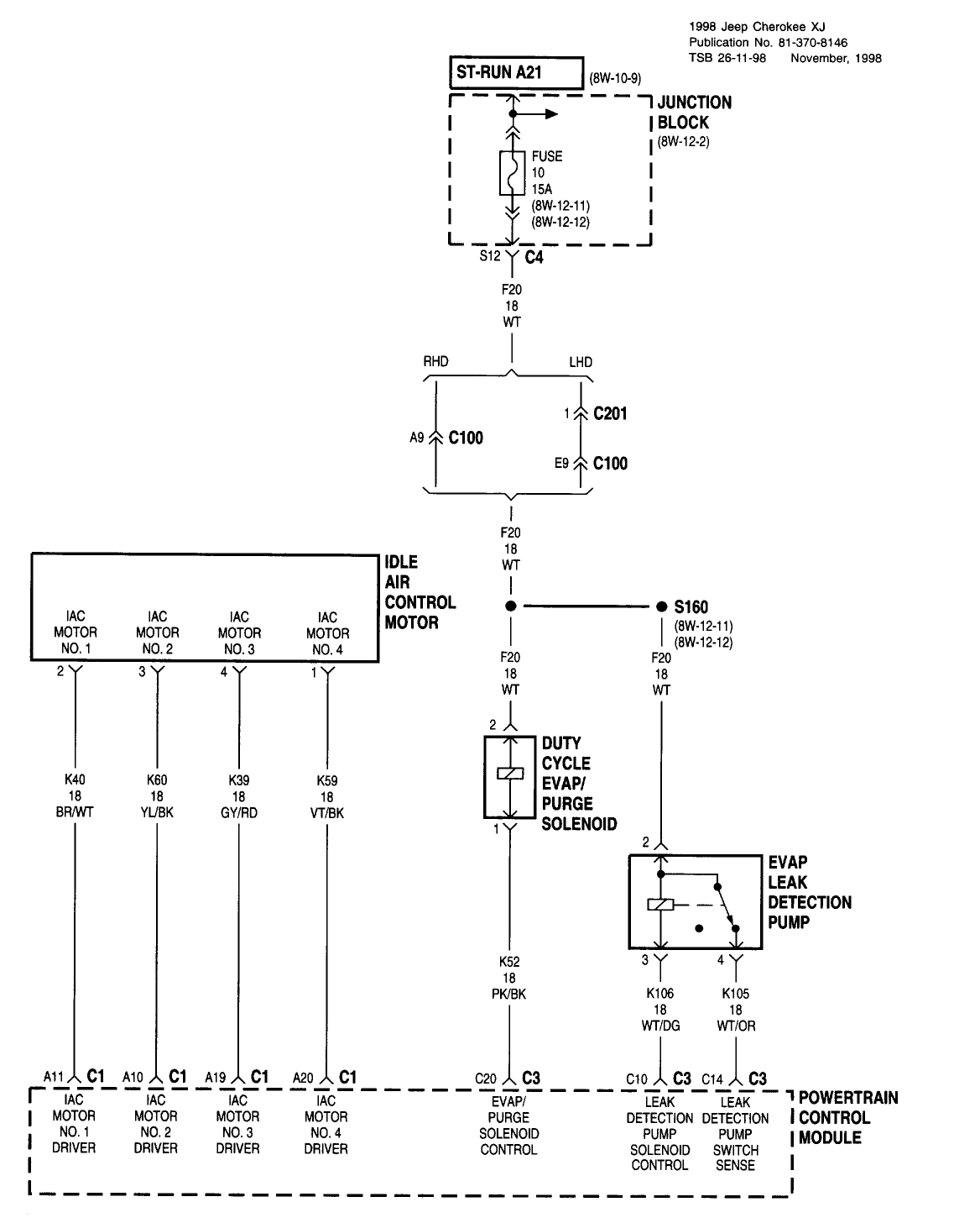 Wiring diagram Leak detection pump - Jeep Cherokee Forum on chevy metro wiring diagram, jeep wiring schematic, jeep grand cherokee, jeep liberty wiring-diagram, ford econoline van wiring diagram, jeep cherokee rv wiring, isuzu hombre wiring diagram, jeep cherokee clutch fluid, jeep cherokee radio wires, jeep tj wiring-diagram, volkswagen golf wiring diagram, chevrolet volt wiring diagram, subaru baja wiring diagram, 01 dodge 1500 wiring diagram, jeep cherokee distributor diagram, jeep cherokee radio diagram, jeep cherokee evap diagram, jeep cherokee horn diagram, jeep cherokee heater diagram, saturn aura wiring diagram,