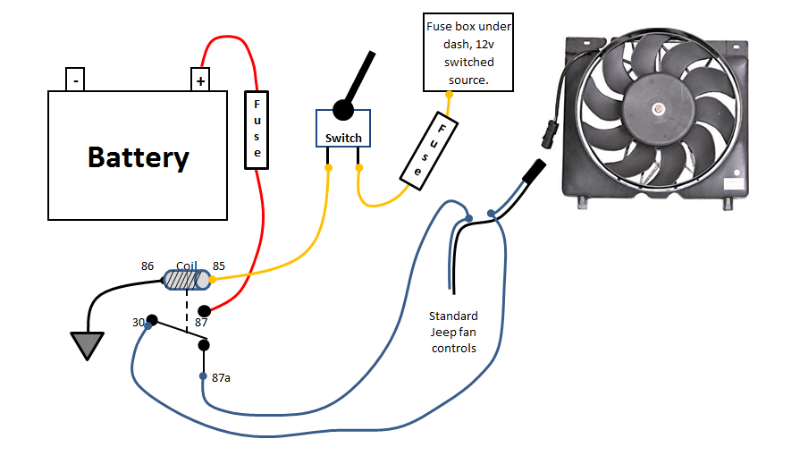 The Right Way To Install A Manual Switch For Your E-fan