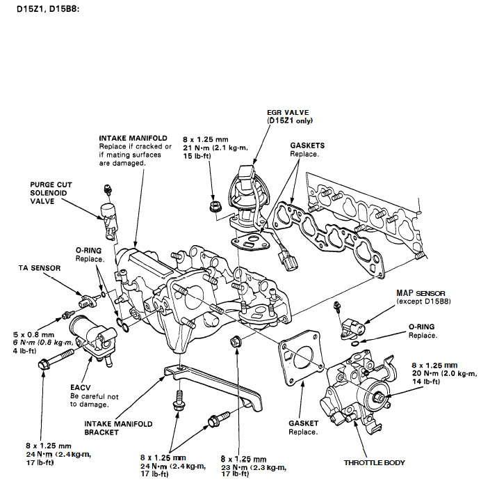 1995 Honda Civic Ex Wiring Diagram