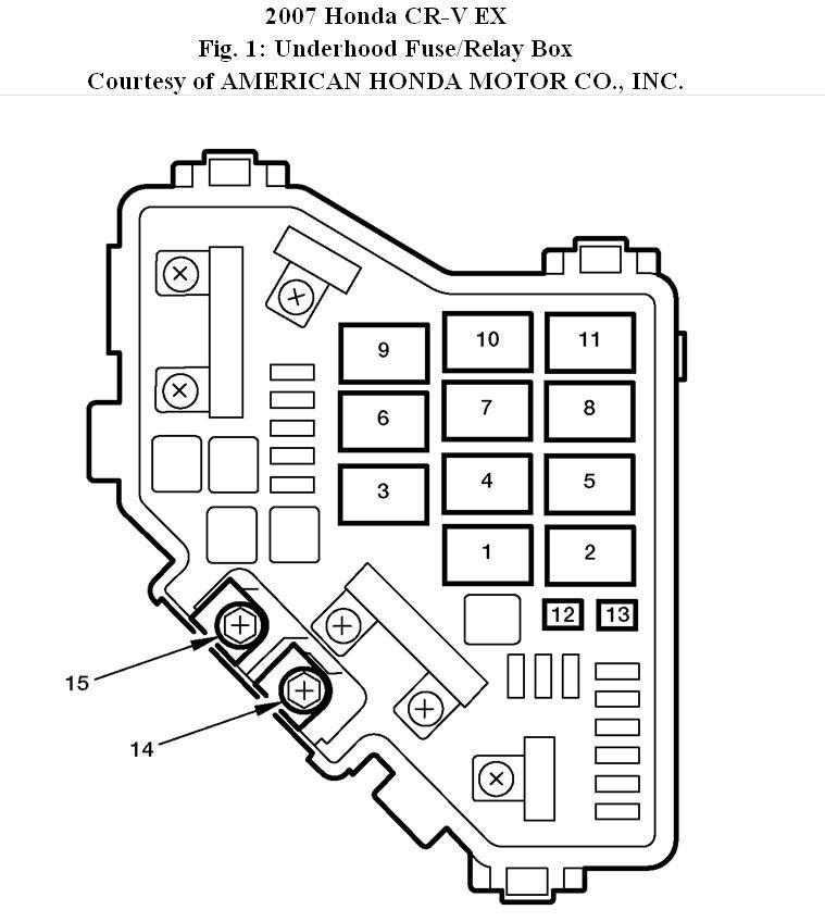 Fuel Pump Relay Location -- 2009 Civic