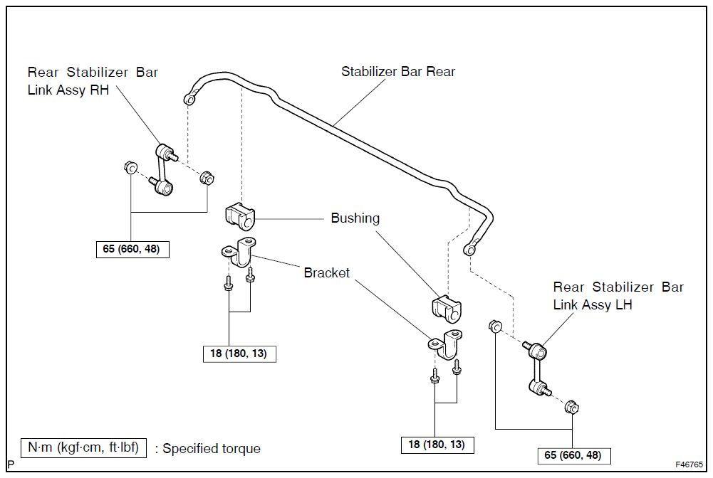 Installing Rear Sway Bar - Page 4 - Clublexus