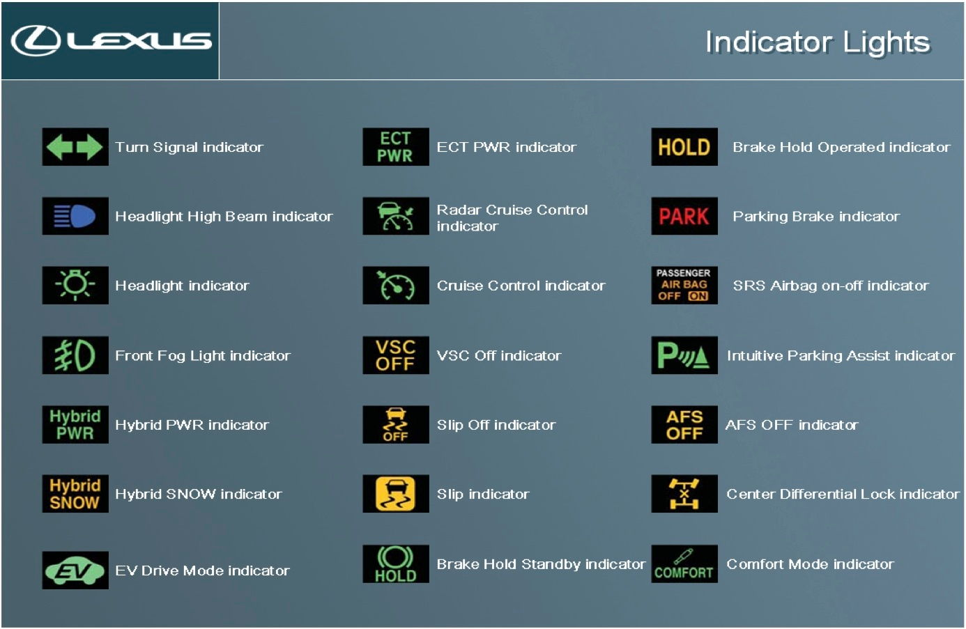 Car Lights Meanings >> Buying advise 2010 LS460 - ClubLexus - Lexus Forum Discussion