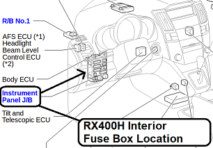 [SCHEMATICS_48IU]  07 RX 400h fuse box locations? - ClubLexus - Lexus Forum Discussion | Lexus Rx400h Fuse Box Location |  | ClubLexus