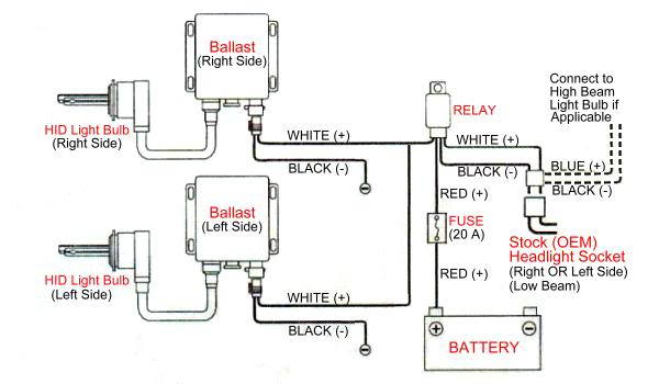 80 relay_kit_diagram_fee13b90662519813f1482b74a4eca7076aaa772 is300 wiring diagram gs400 wiring diagram, rx300 wiring diagram HID Ballast Schematic at bayanpartner.co