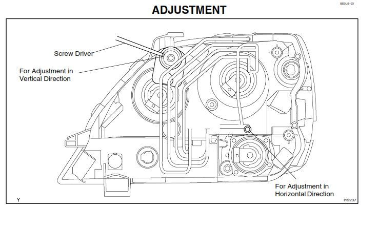 Lexus Gs300 Engine Diagram moreover 4fvf7 Lexus 1999 Gs300 Check Engine Light On Scanned 1755 likewise Lexus Rx330 Parts Diagram Manual likewise Wiring Diagram 1999 Gmc Yukon further Lexus Ls 460 2011 Specs And Images. on 2011 lexus gs 350