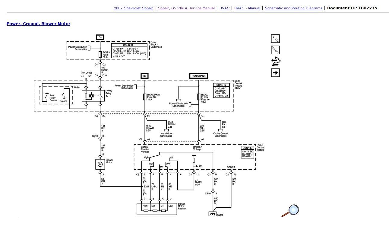 HVAC Problem - Cobalt SS Network