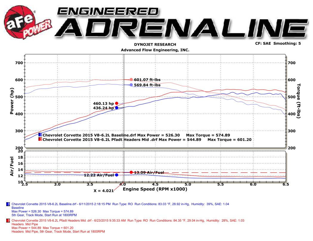 Nice Ls1 Firing Order Diagram Kawasaki Ke100 Wiring-diagram Mar ...