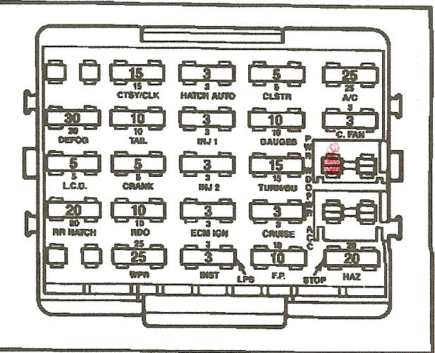 89 Corvette Fuse Box Wiring Diagrams Panel Panel Chatteriedelavalleedufelin Fr