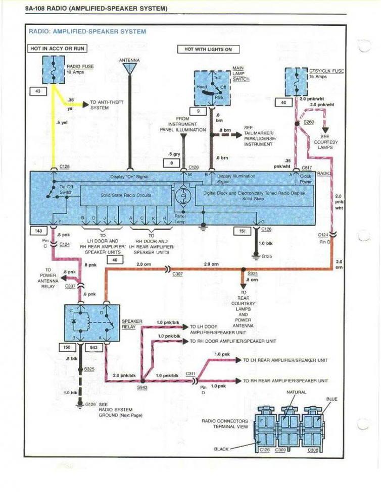 Rénovation C4 1986 84radio_5bf76a6166ecc620f72f6abe6c711b885c84c467