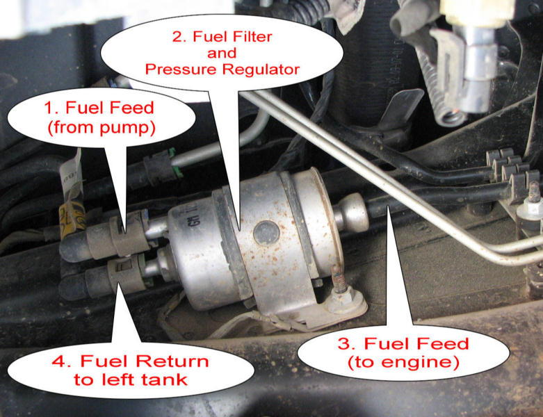 Fuel Filter - Corvetteforum