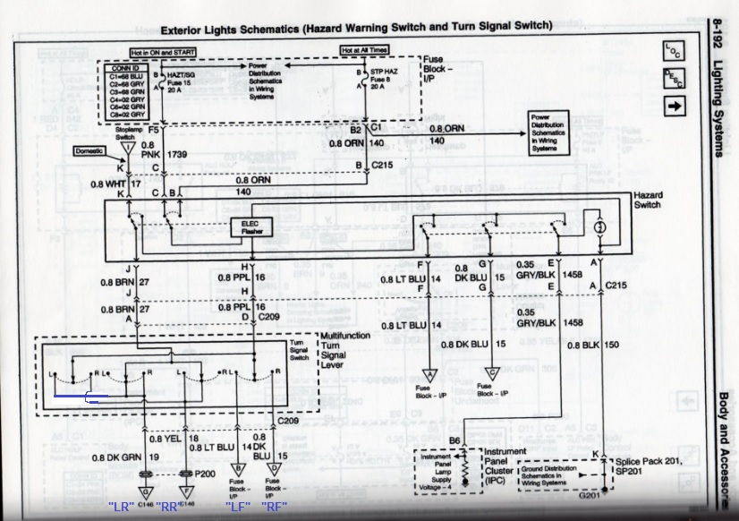 80 c5_hazard_and_turn_signal_diagram_page_8_192_corrected_b7f971e39191a08a3142f726b7d58be74da1bc68 c5 corvette wiring harness corvette wiring diagrams for diy car c5 corvette radio wiring diagram at webbmarketing.co