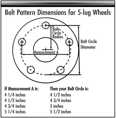 Serious Bolt Pattern Issue Crossfireforum The Chrysler Crossfire And Srt6 Resource