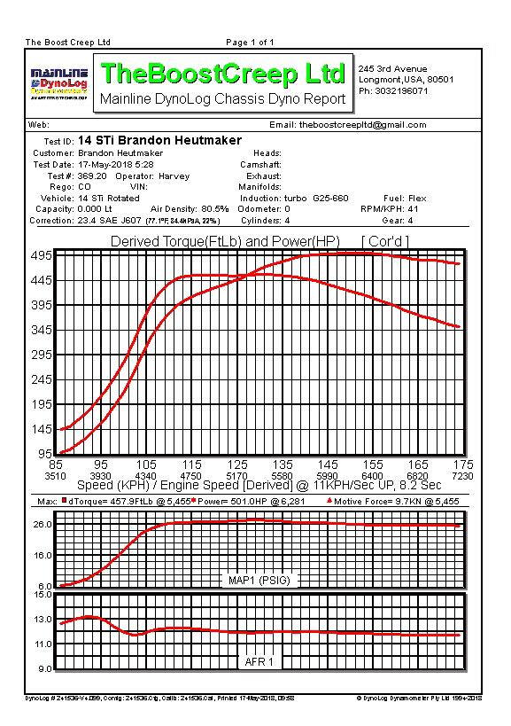 Garrett G-Series turbos - Page 5 - EvolutionM - Mitsubishi Lancer