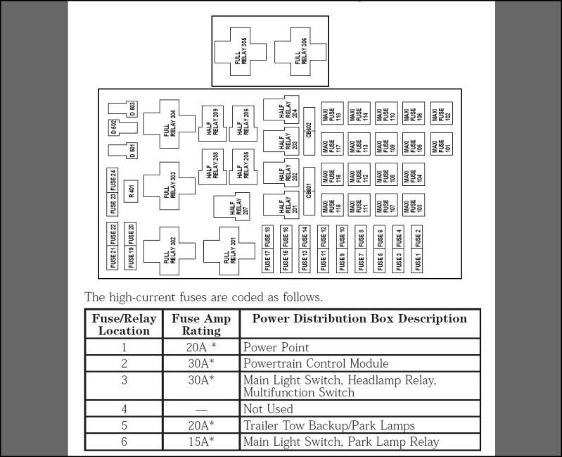 Wiring Diagram  10 2006 Ford F350 Fuse Panel Diagram