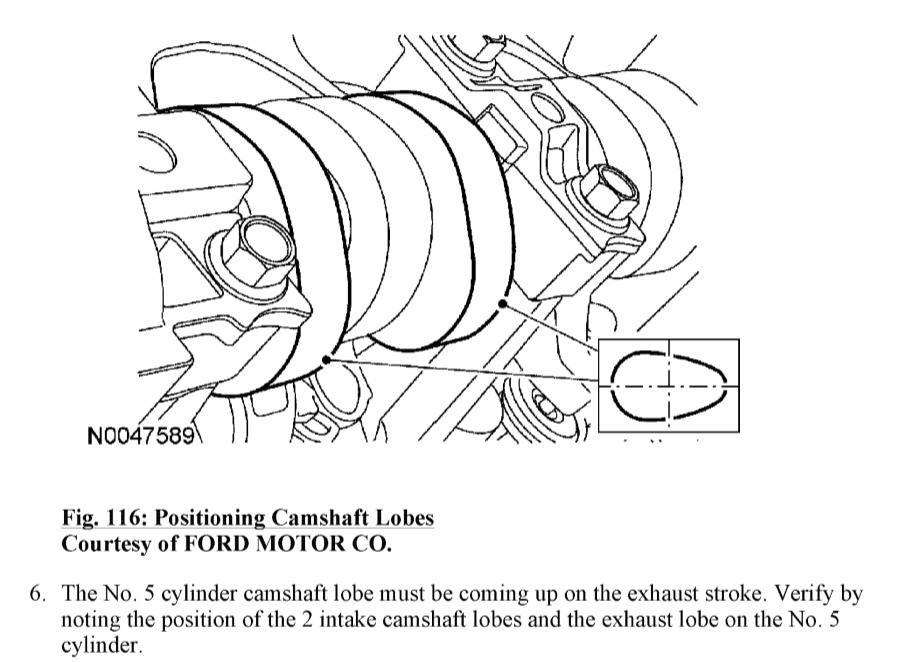 2004 f150 xlt 5 4 cam phasers on wrong sides - Ford F150