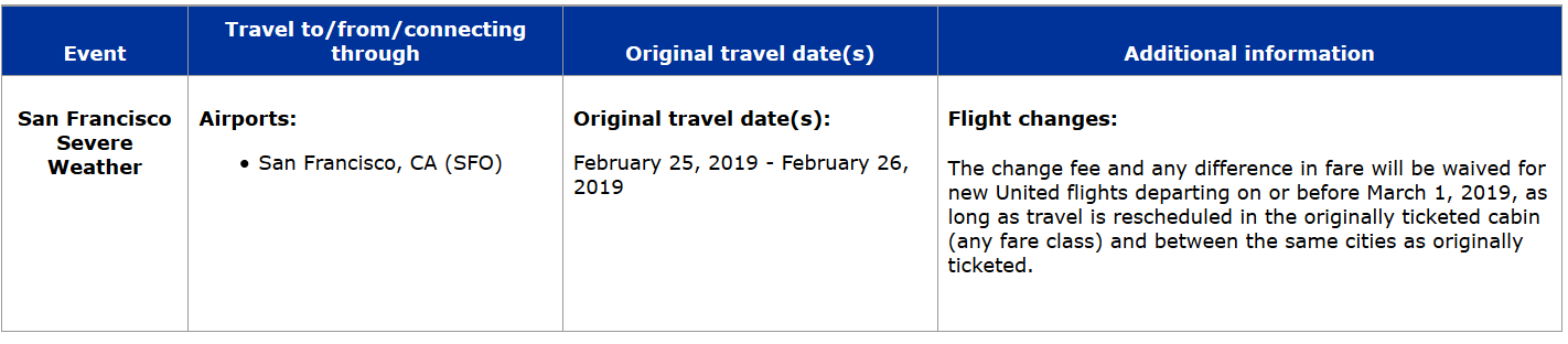 Travel Waiver: SFO Severe Weather Feb 25-26, 2019