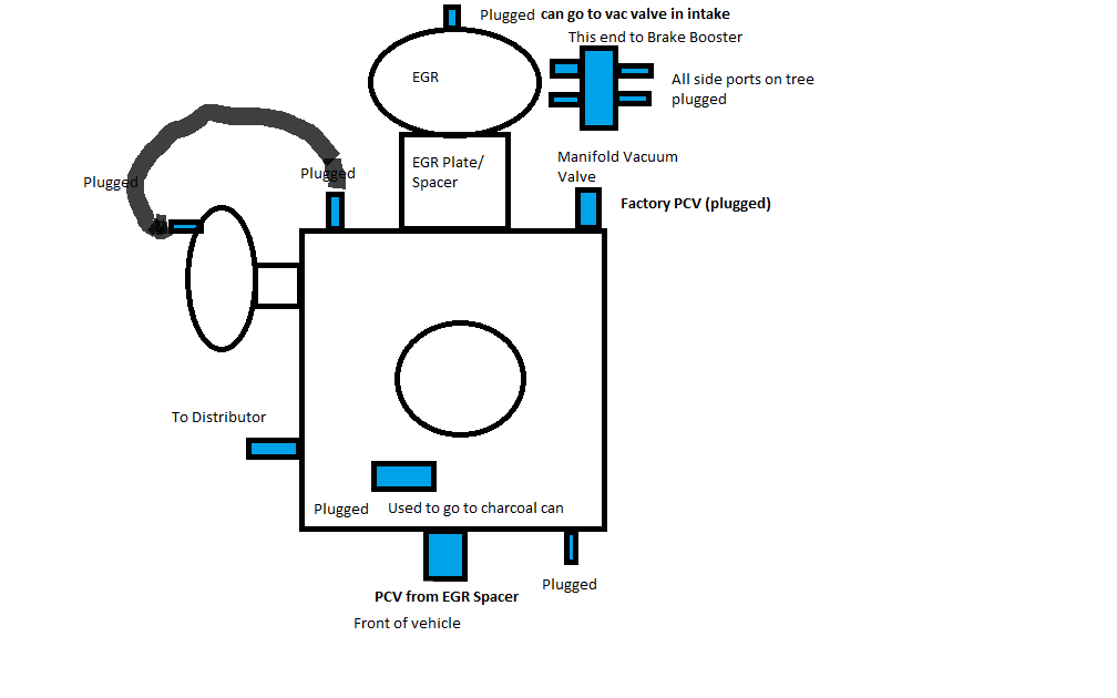 For Anyone Who Needs A Mc2150 Vacuum Port Diagram Ford Truck