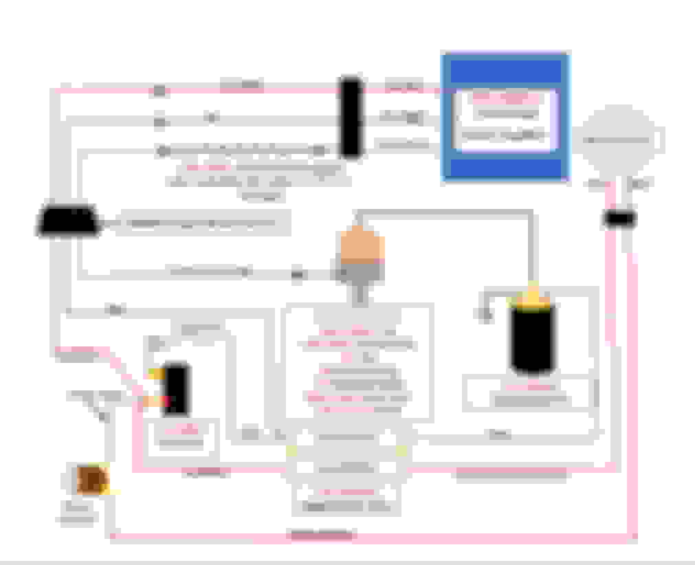 Ignition Coil Wiring Diagram - Ford Truck Enthusiasts Forums on