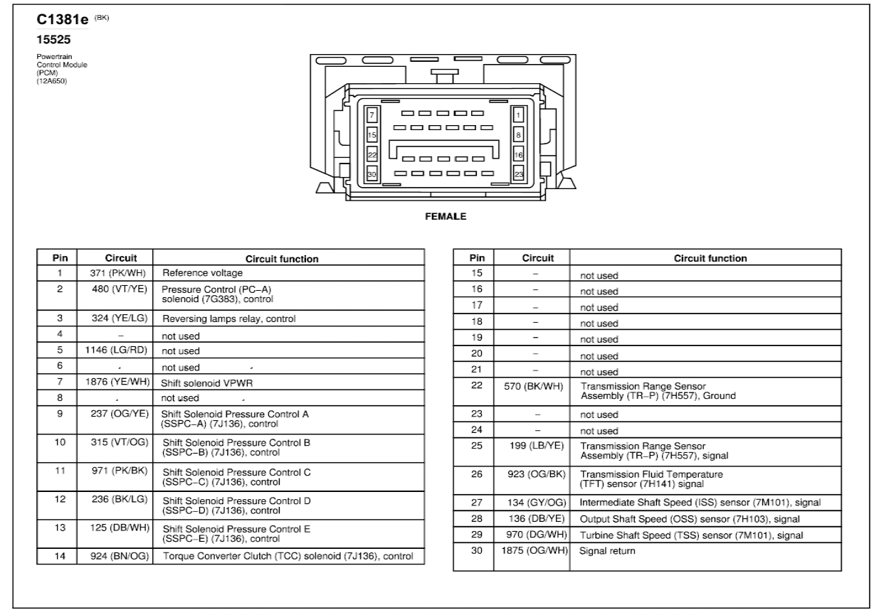 80 20170304_134752_93a6f7bf164e77400f5733a80ff559fbdd807233 pcm pinout diagram needed 2006 ford truck enthusiasts forums 2004 ford f150 5.4 pcm wiring diagram at alyssarenee.co
