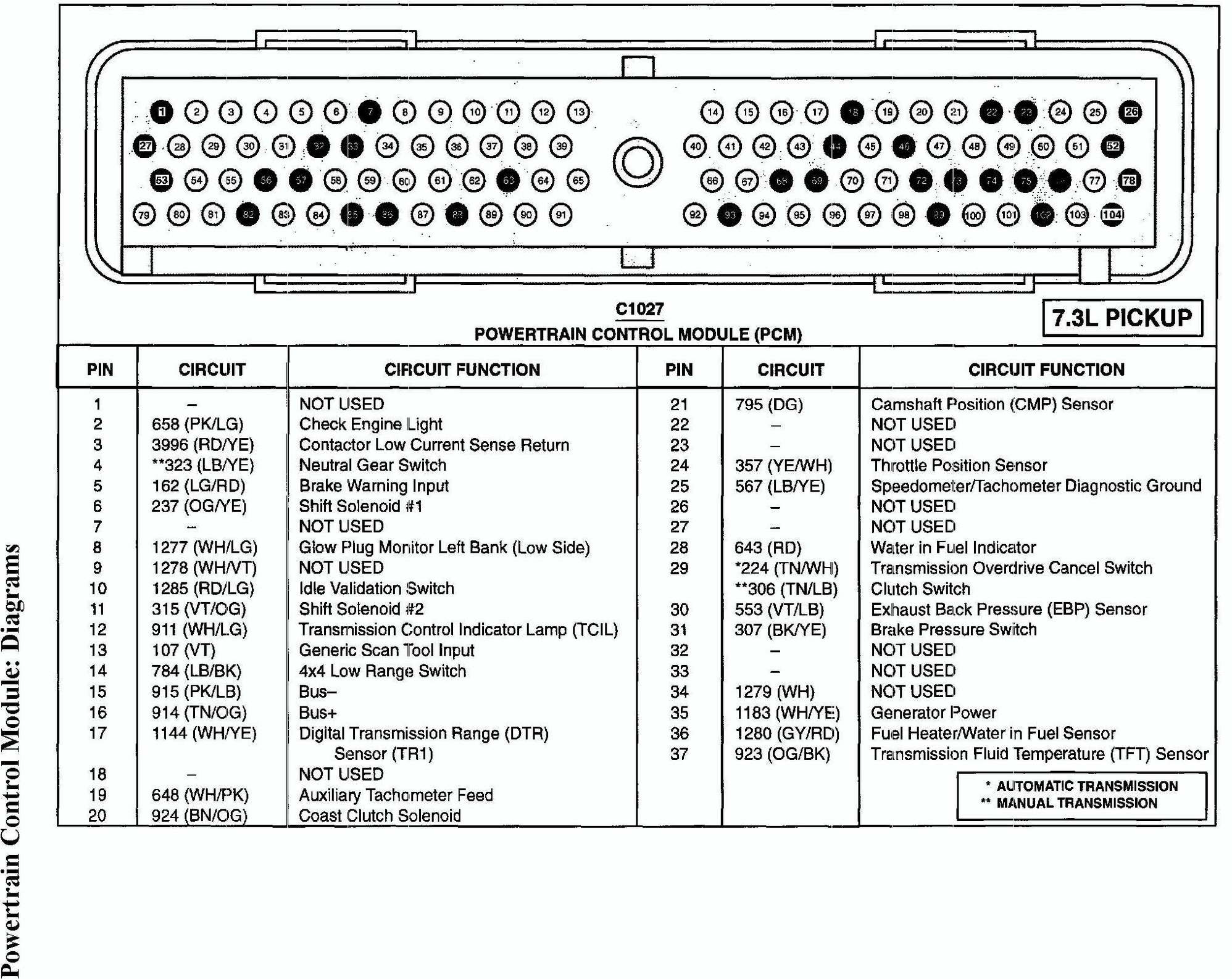 2000 Ford F150 Pcm Wiring Diagram Diagrams 2001 Pdf Fuse Keeps Blowing Free Engine Image For User F 150 Starter