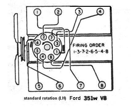 1361212 351w Dies Below 20 Degrees Timing on ford 302 firing order