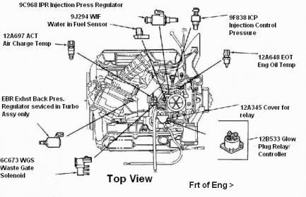 7 3 Powerstroke Engine Wiring Diagram Html moreover Wiring Diagram Ford F 250 Air Conditioning likewise 1484064 Very Slow Acceleration 2 besides 6 0 Powerstroke Engine Diagram Sensors furthermore 89 Ford F 150 Wiring Diagram. on ford f 250 pcm