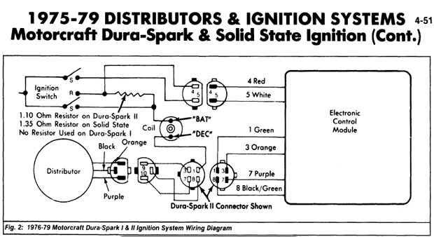 ignition coil wiring diagram, points distributor wiring diagram, ford coil wiring diagram, dodge ignition wiring diagram, chevy distributor wiring diagram, 1976 ford ignition wiring diagram, cv joint diagram, mopar ignition switch wiring diagram, chrysler ignition wiring diagram, ford electronic ignition wiring diagram, diverter valve diagram, distributor coil diagram, pertronix distributor wiring diagram, distributor cap diagram, mallory ignition wiring diagram, hei distributor wiring diagram, ford distributor diagram, horn diagram, pertronix ignitor wiring diagram, alternator diagram, on 3 wire distributor diagram