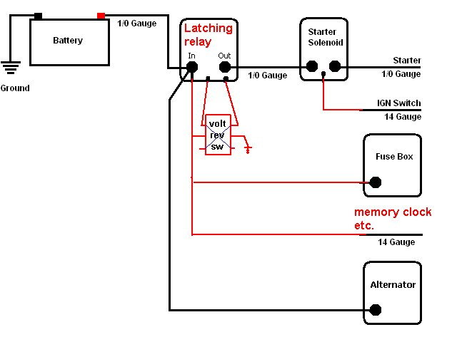 Remote Battery Kill Switch Circuit