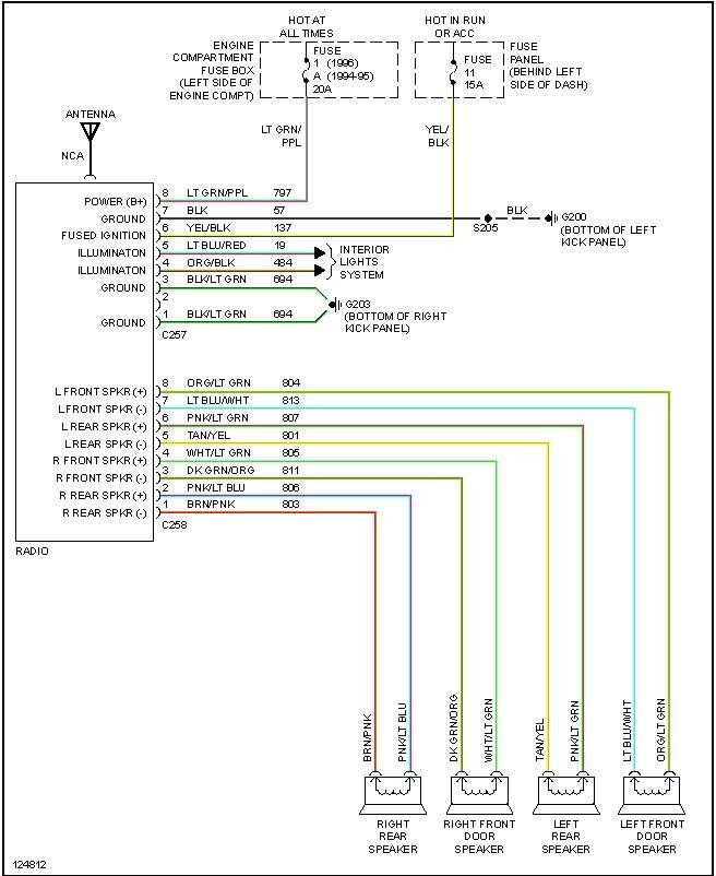 stereo wiring harness diagram 2002 ford f 250 radio install 95 f250 different colors then diagrams ...