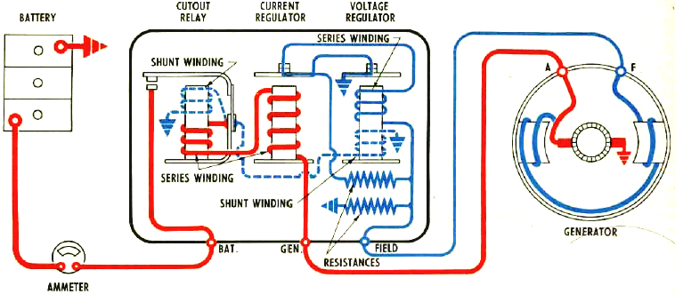 delco starter generator wiring diagram delco remy regulator wiring diagram wiring diagram data  delco remy regulator wiring diagram