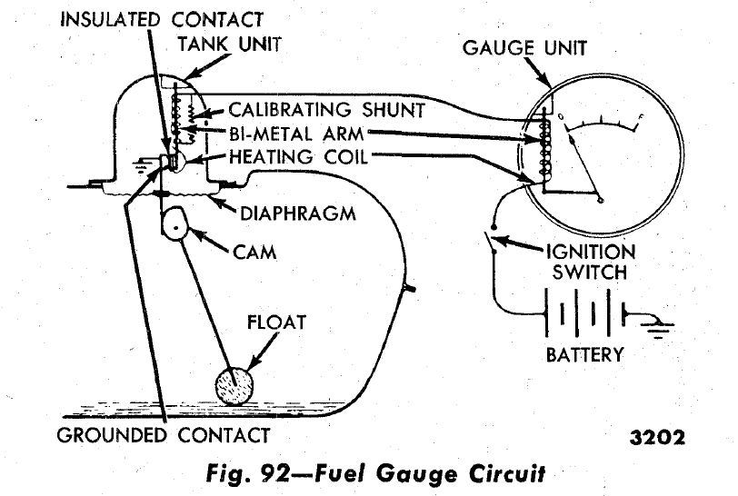 ohm rating for fuel sending unit ford truck enthusiasts forums 55 Ford Fuel Sending Unit Wiring Diagram f 100 truck fuel tank sending unit (ohm
