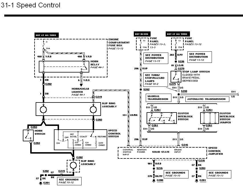 cruise control oscillates