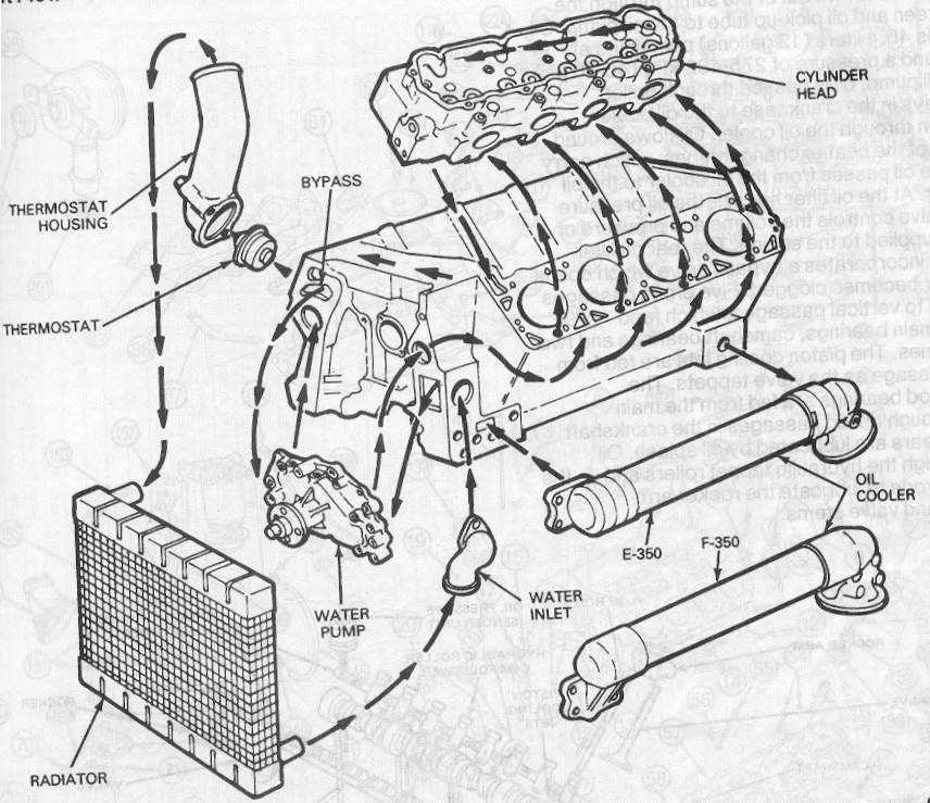 F350 Radiator Diagram