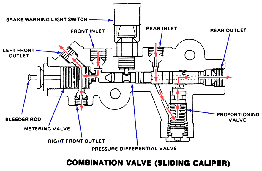 [WQZT_9871]  Disk Brake Upgrade - Wiring Diagram? - Ford Truck Enthusiasts Forums | Brake Warning Light Wiring Diagram |  | Ford Truck Enthusiasts
