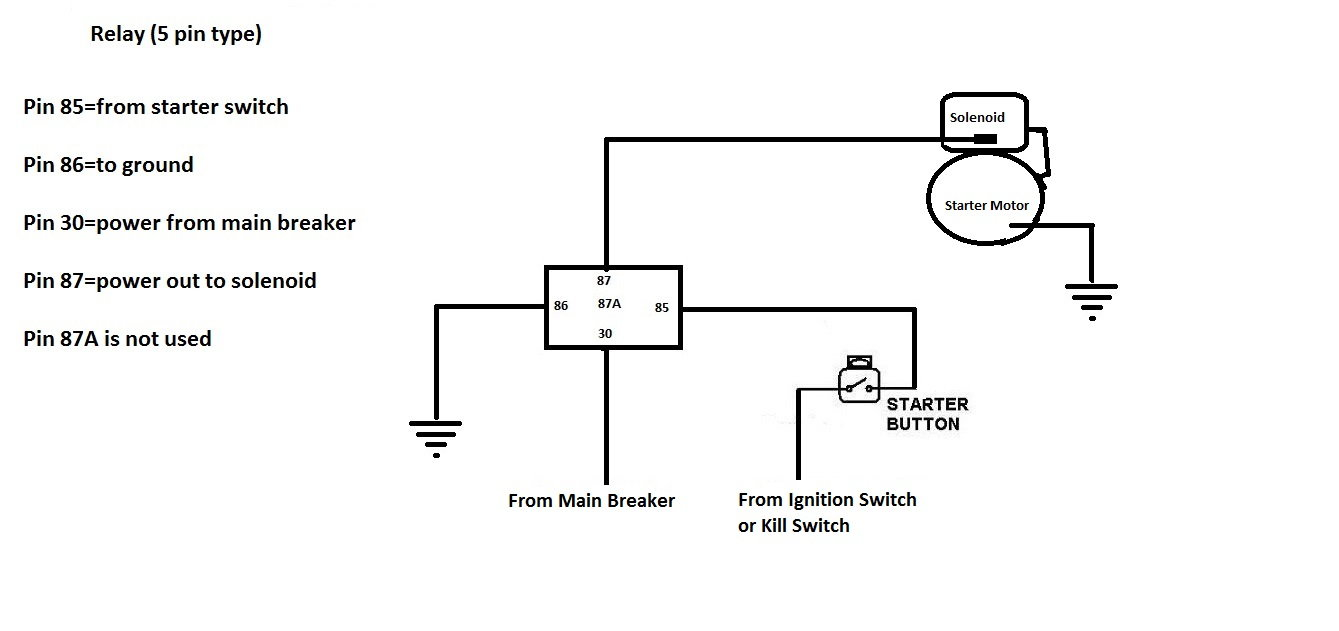 4 Pin Relay Wiring Diagram